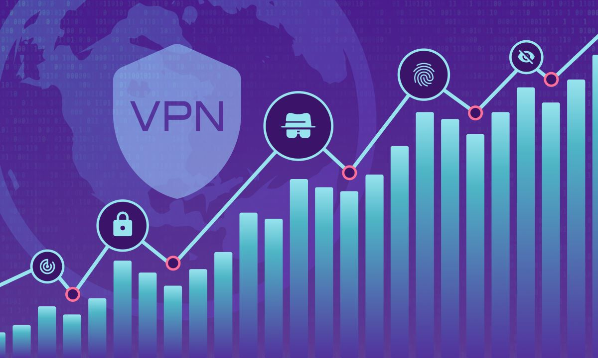 What the global VPN market's explosive growth means for Orchid